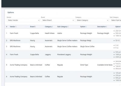 Multi-Vendor and Multi-Brand AngularJs based Ecommerce Platform